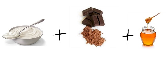 Mặt nạ Cacao sữa chua